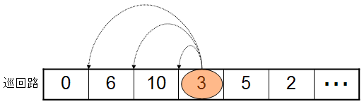 nearest_insertion_method.png